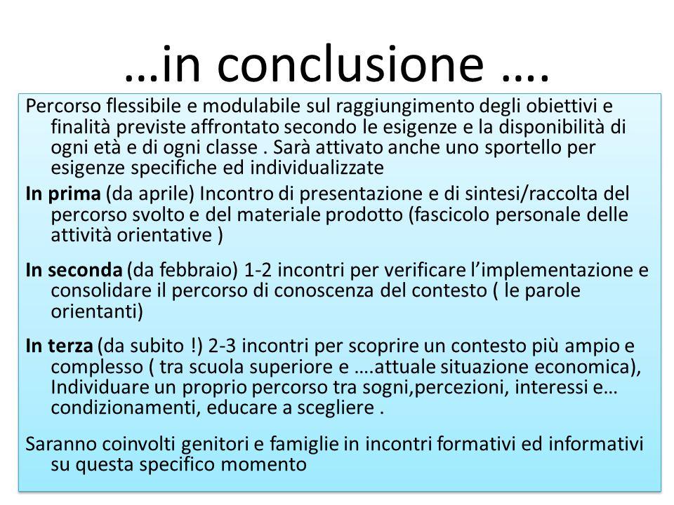 …in conclusione ….