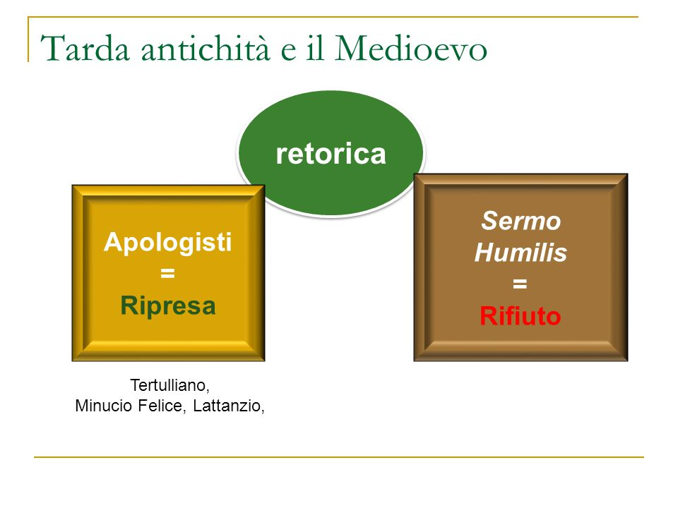 Tarda antichità e il Medioevo