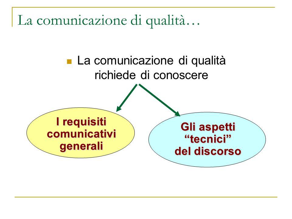 La comunicazione di qualità…