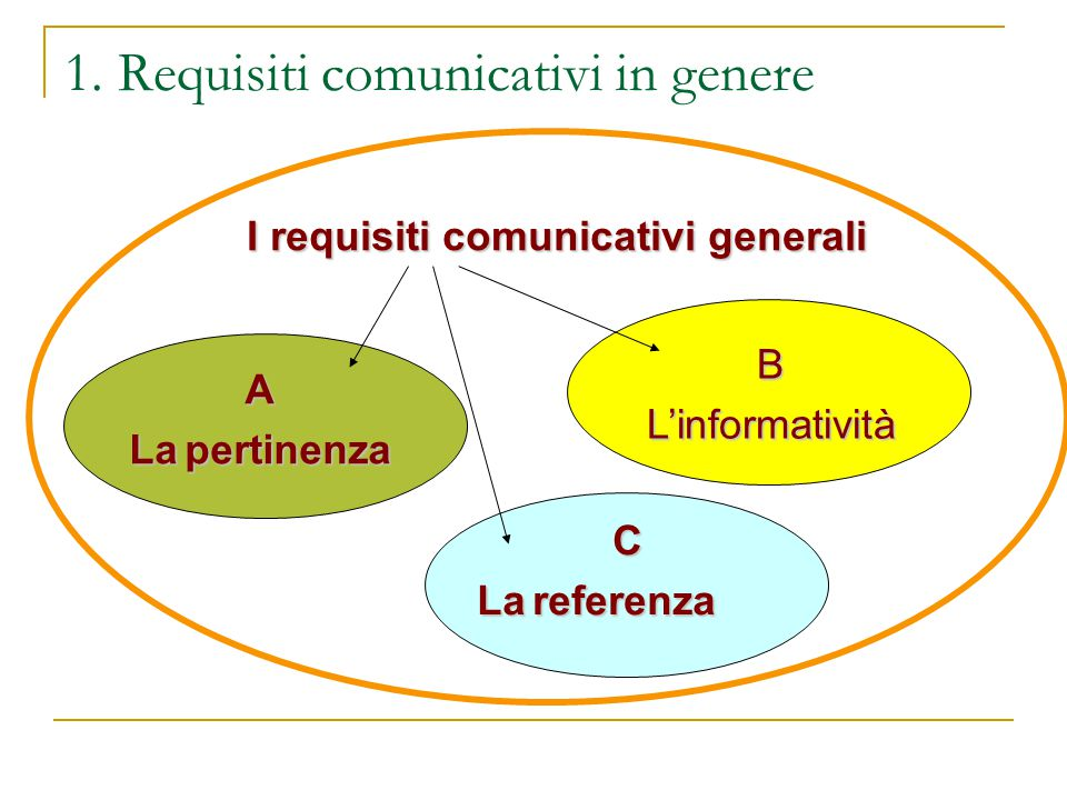 1. Requisiti comunicativi in genere