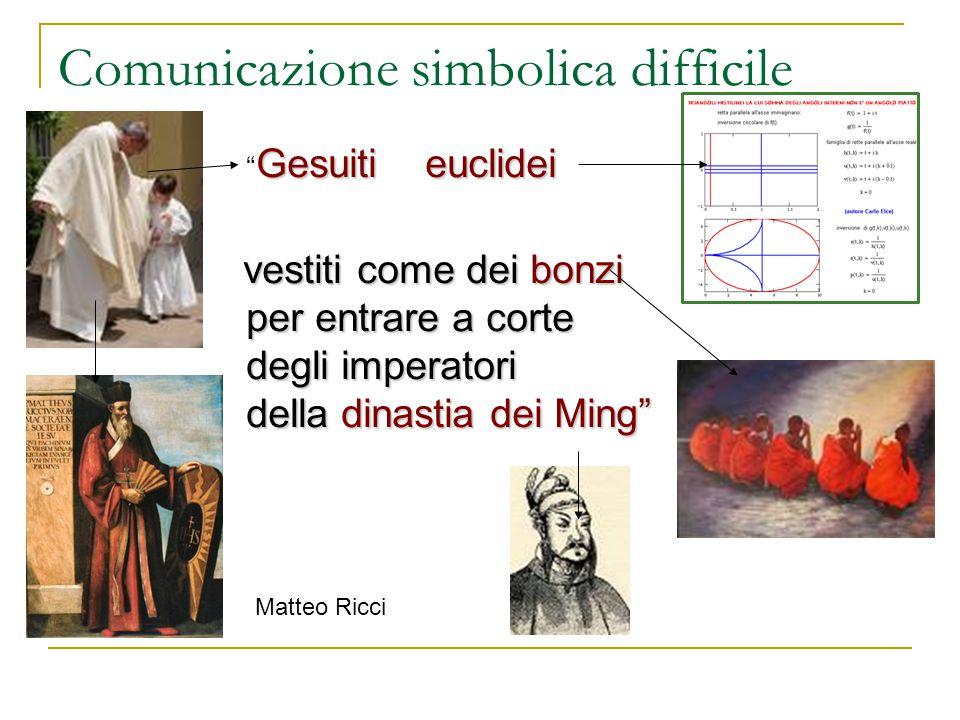 Comunicazione simbolica difficile