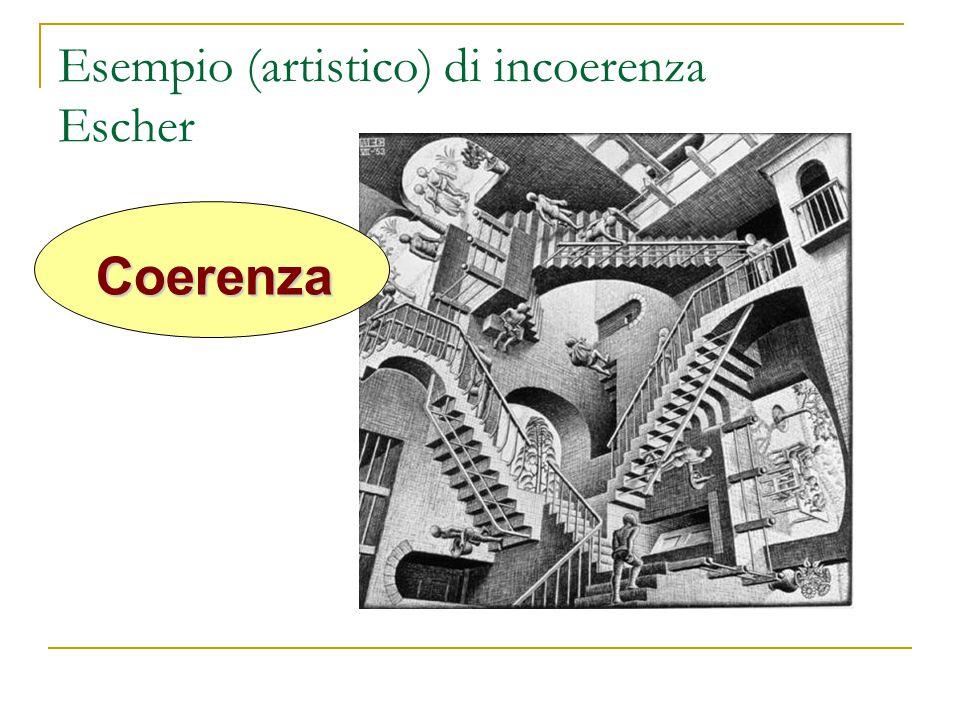 Esempio (artistico) di incoerenza Escher
