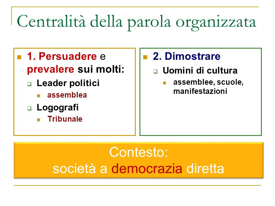 Centralità della parola organizzata