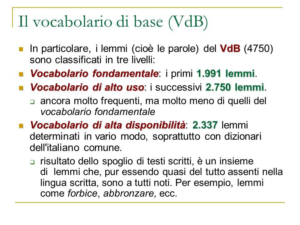 Il vocabolario di base (VdB)