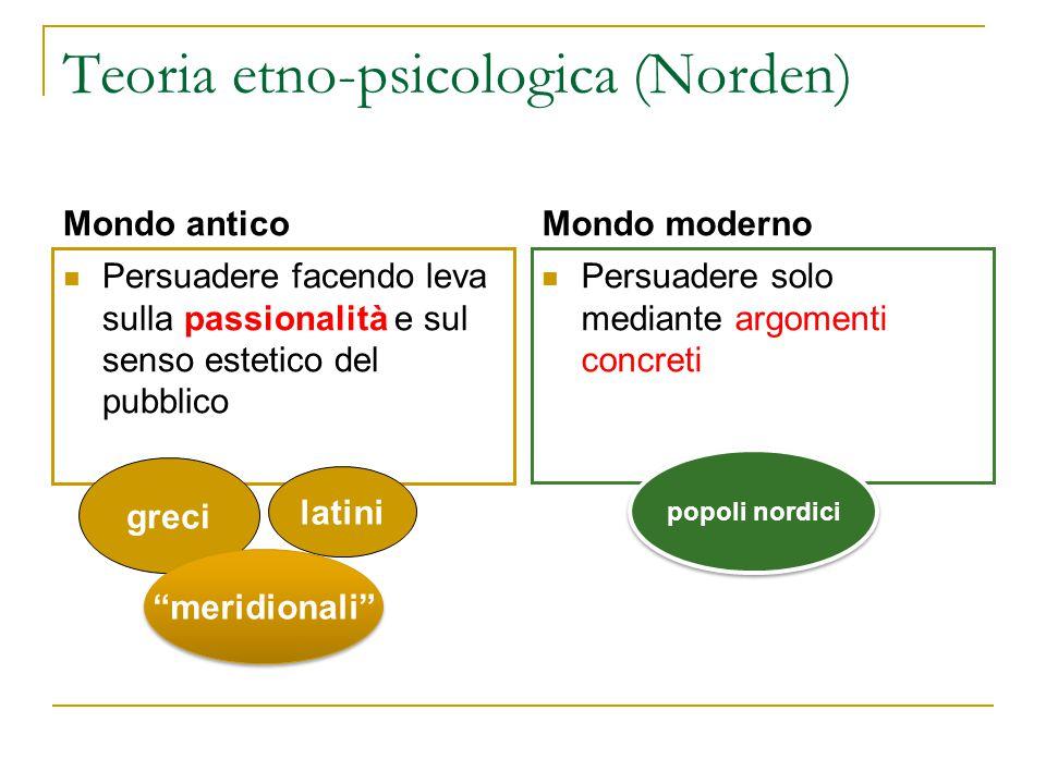 Teoria etno-psicologica (Norden)