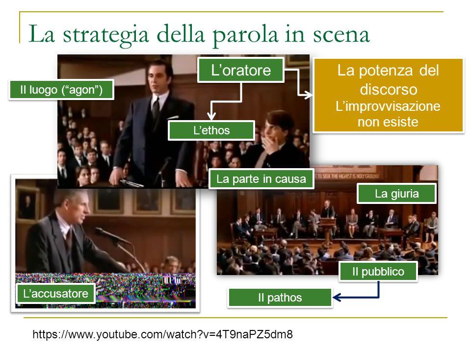 La strategia della parola in scena