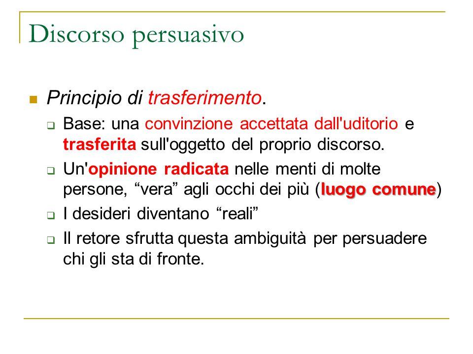 Discorso persuasivo Principio di trasferimento.