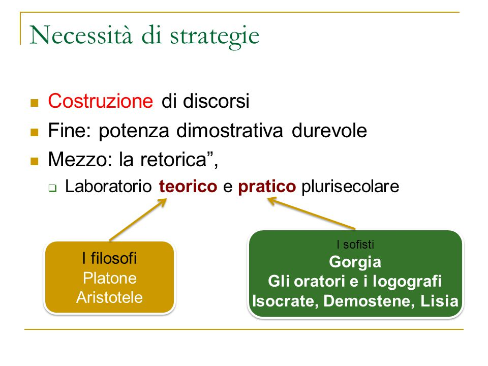 Necessità di strategie