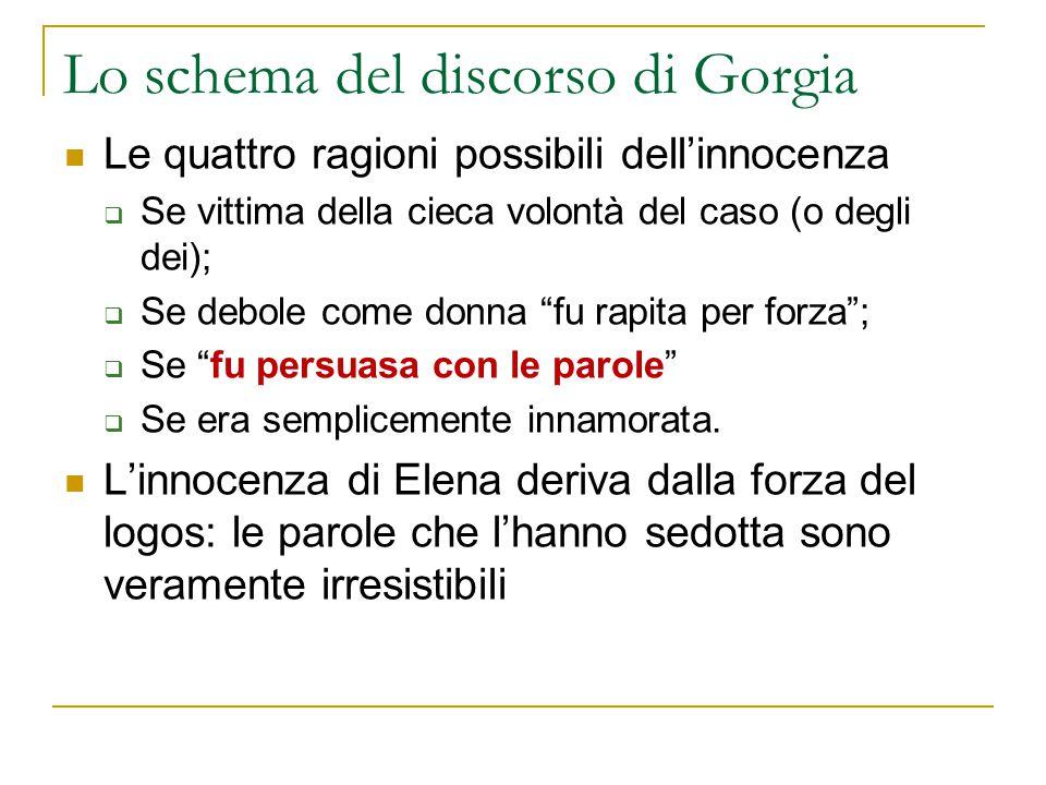 Lo schema del discorso di Gorgia