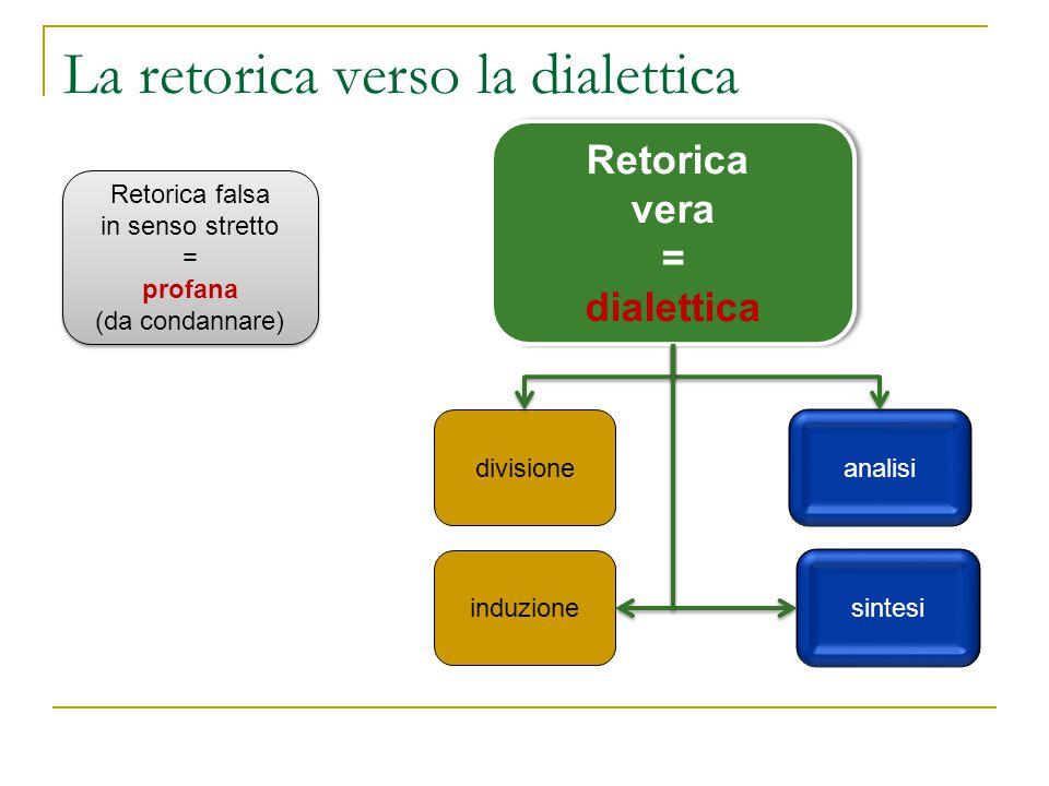 La retorica verso la dialettica