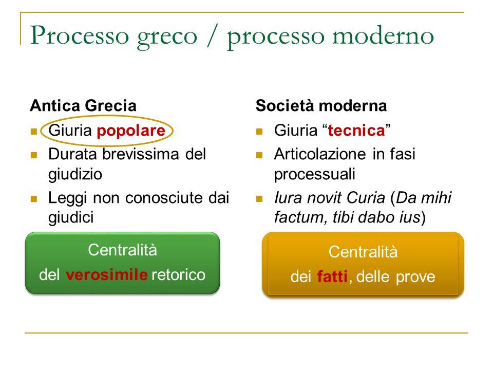 Processo greco / processo moderno