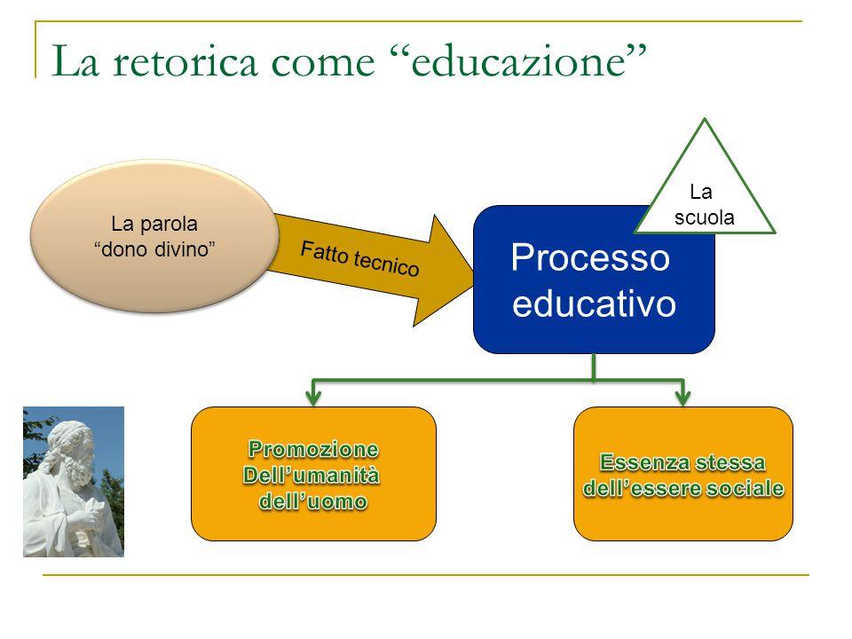 La retorica come educazione