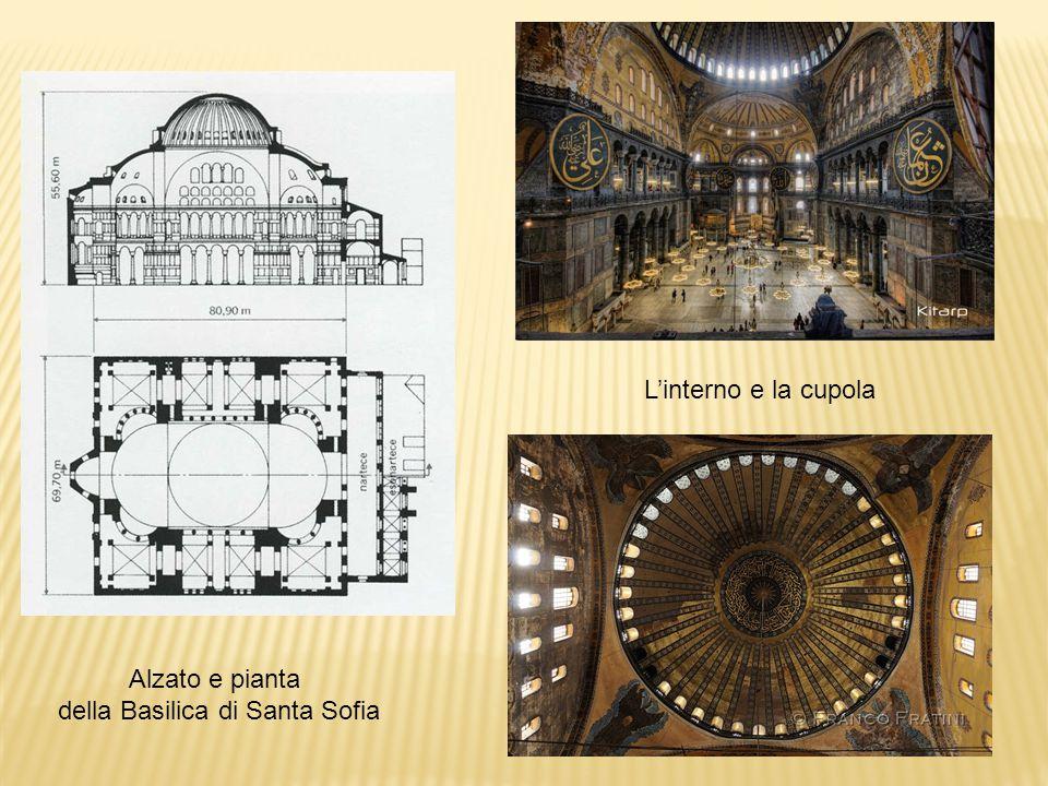 della Basilica di Santa Sofia