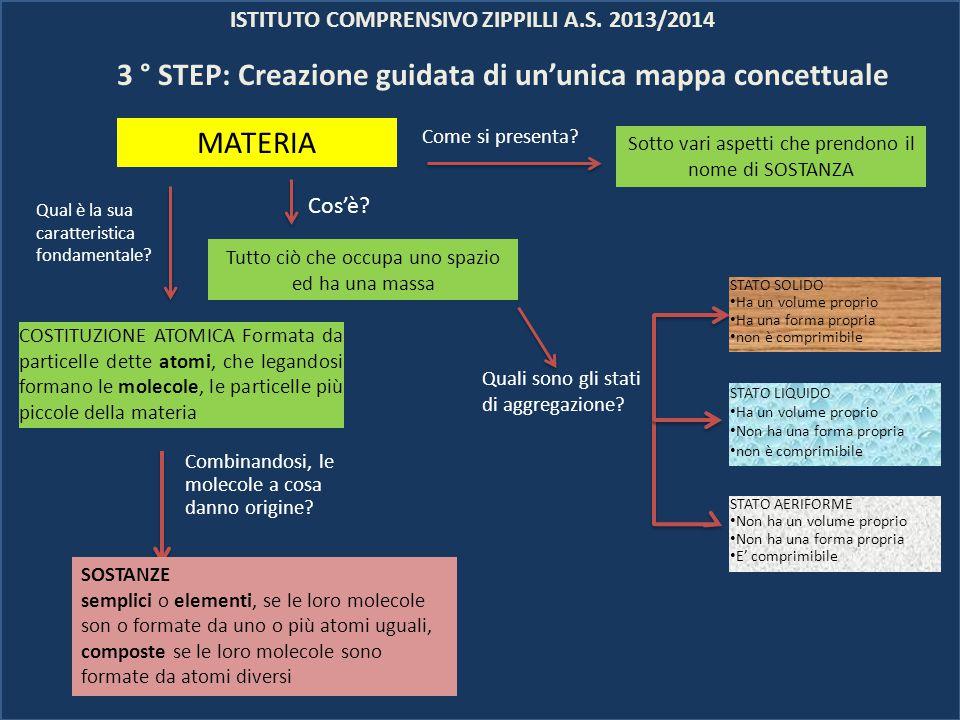 3 ° STEP: Creazione guidata di un'unica mappa concettuale