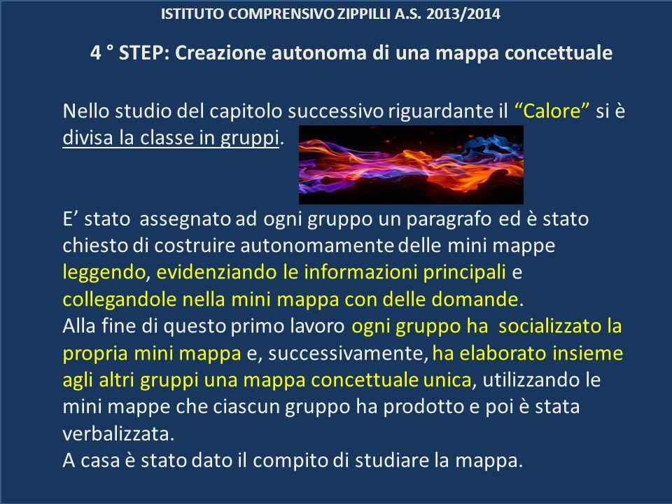 4 ° STEP: Creazione autonoma di una mappa concettuale
