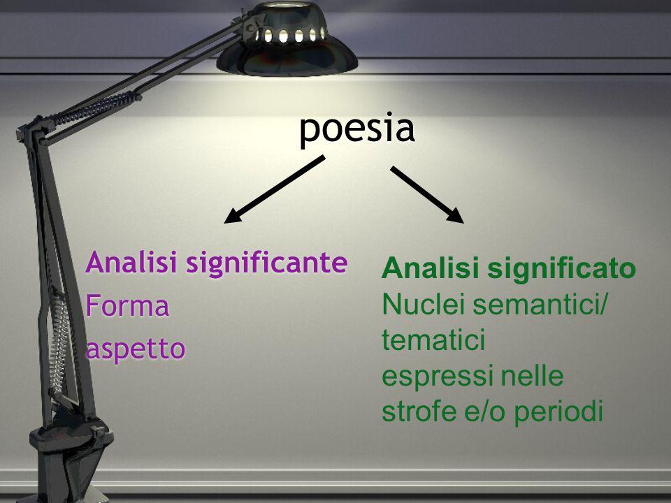 poesia Analisi significante Analisi significato Forma