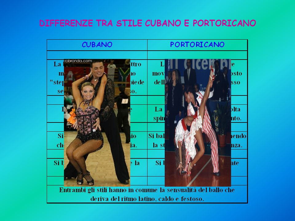 DIFFERENZE TRA STILE CUBANO E PORTORICANO