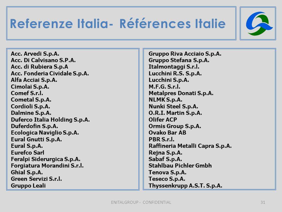 Referenze Italia- Références Italie