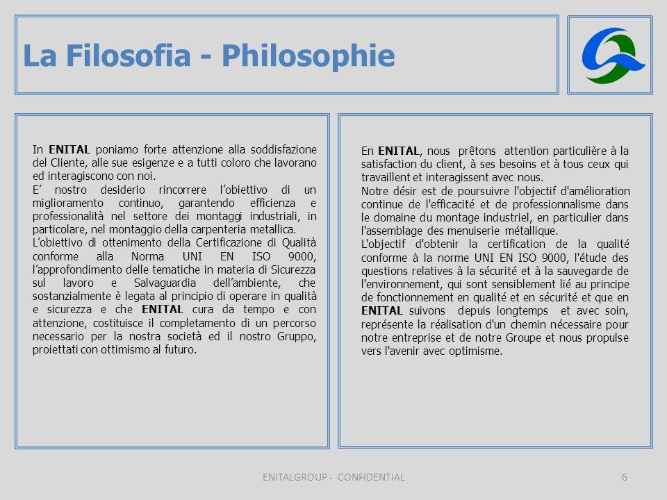 La Filosofia - Philosophie