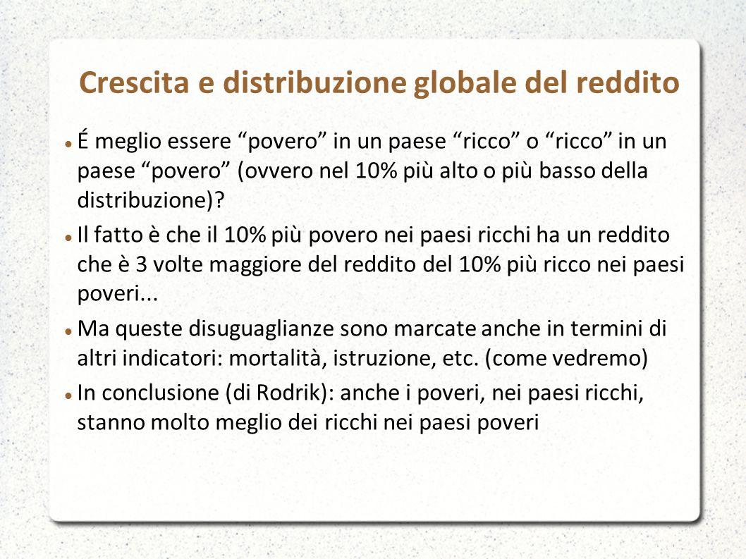 Crescita e distribuzione globale del reddito
