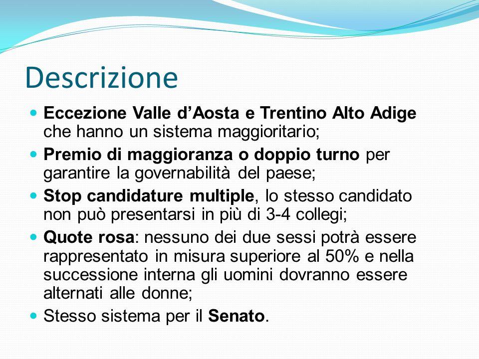Descrizione Eccezione Valle d'Aosta e Trentino Alto Adige che hanno un sistema maggioritario;