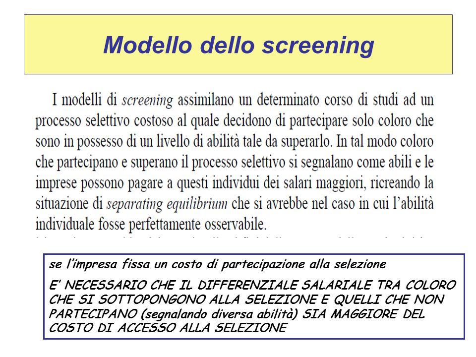 Modello dello screening