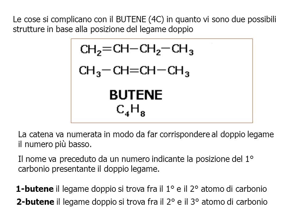 Le cose si complicano con il BUTENE (4C) in quanto vi sono due possibili strutture in base alla posizione del legame doppio