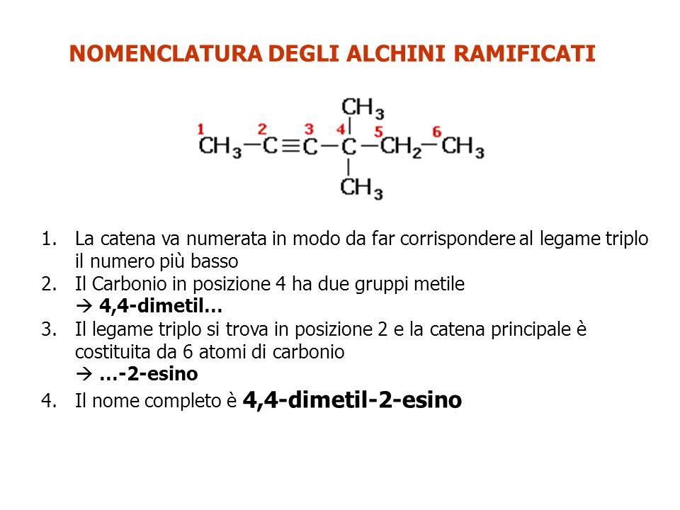 NOMENCLATURA DEGLI ALCHINI RAMIFICATI