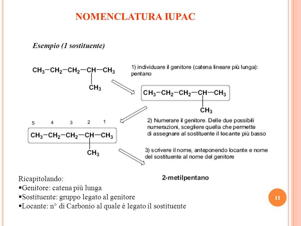 NOMENCLATURA IUPAC Esempio (1 sostituente) Ricapitolando: