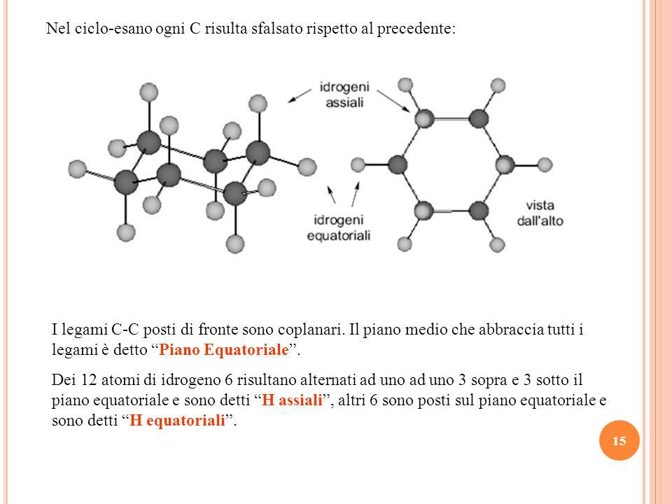 Nel ciclo-esano ogni C risulta sfalsato rispetto al precedente: