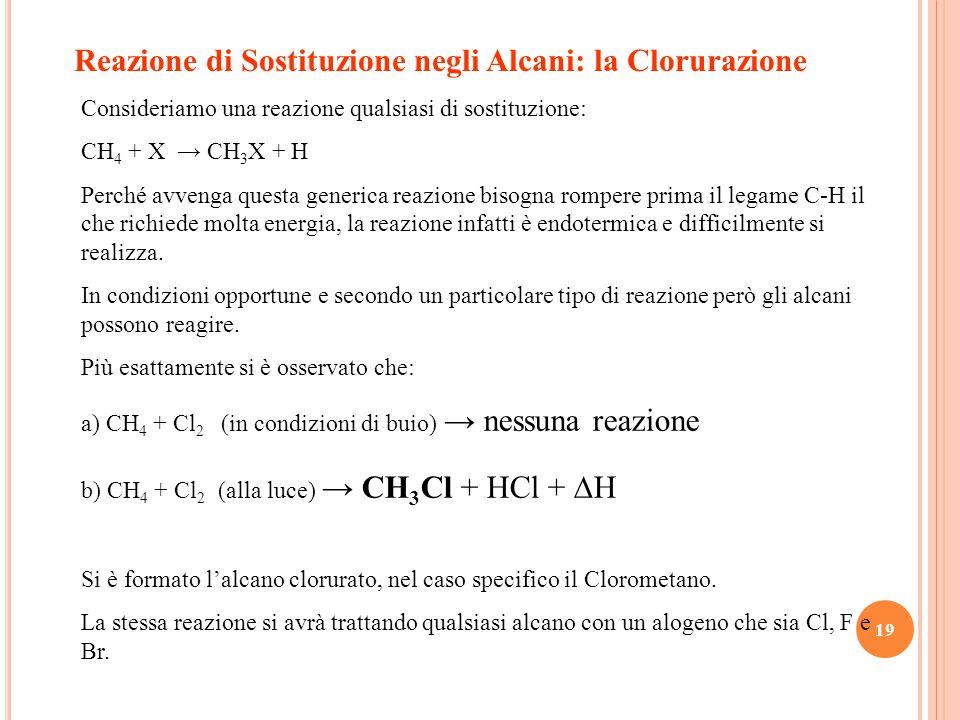 Reazione di Sostituzione negli Alcani: la Clorurazione