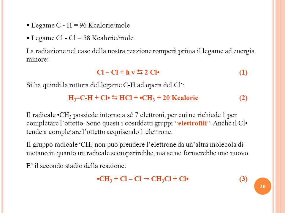 H3–C-H + Cl•  HCl + •CH3 + 20 Kcalorie (2)
