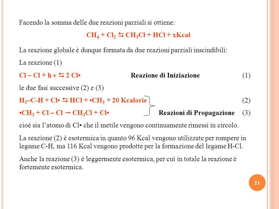 CH4 + Cl2  CH3Cl + HCl + xKcal