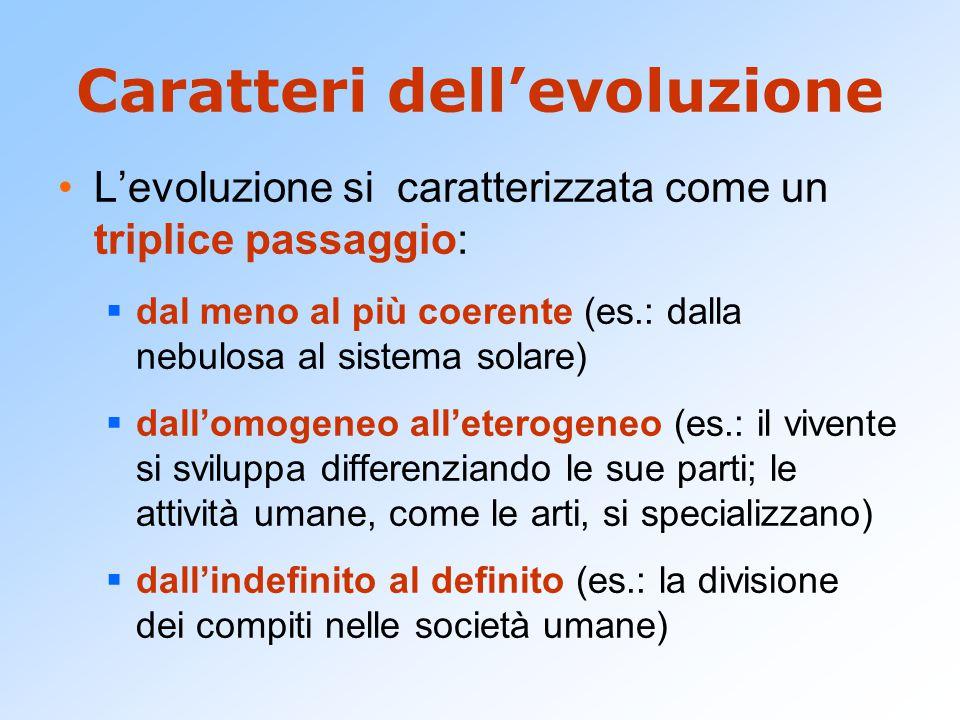 Caratteri dell'evoluzione