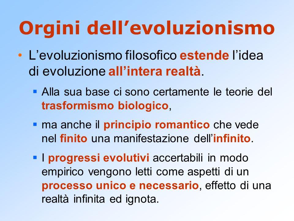 Orgini dell'evoluzionismo