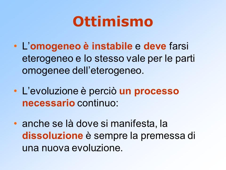 Ottimismo L'omogeneo è instabile e deve farsi eterogeneo e lo stesso vale per le parti omogenee dell'eterogeneo.