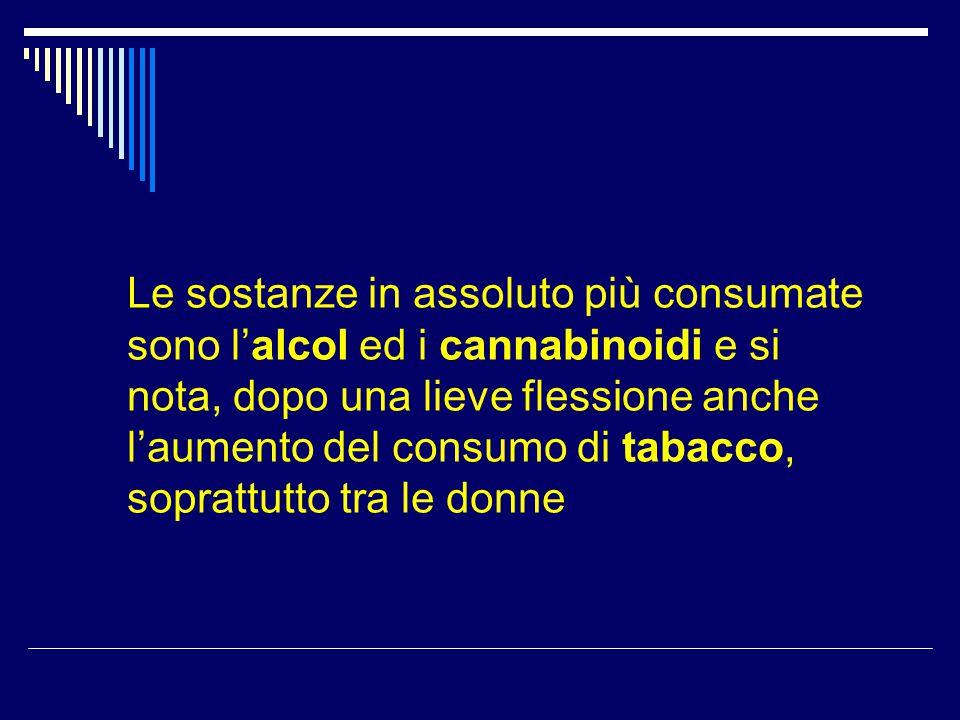 Le sostanze in assoluto più consumate sono l'alcol ed i cannabinoidi e si nota, dopo una lieve flessione anche l'aumento del consumo di tabacco, soprattutto tra le donne