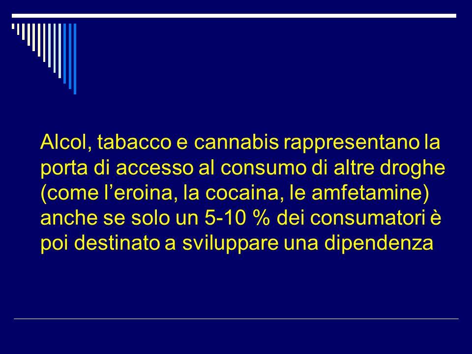 Alcol, tabacco e cannabis rappresentano la porta di accesso al consumo di altre droghe