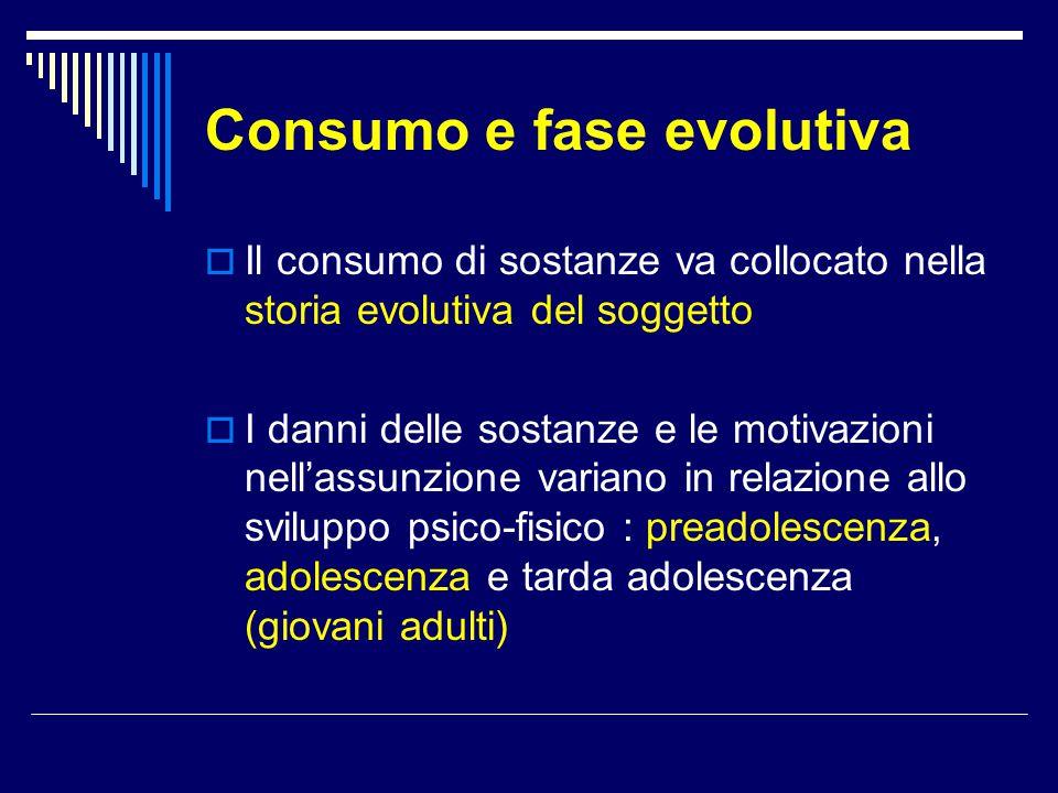 Consumo e fase evolutiva