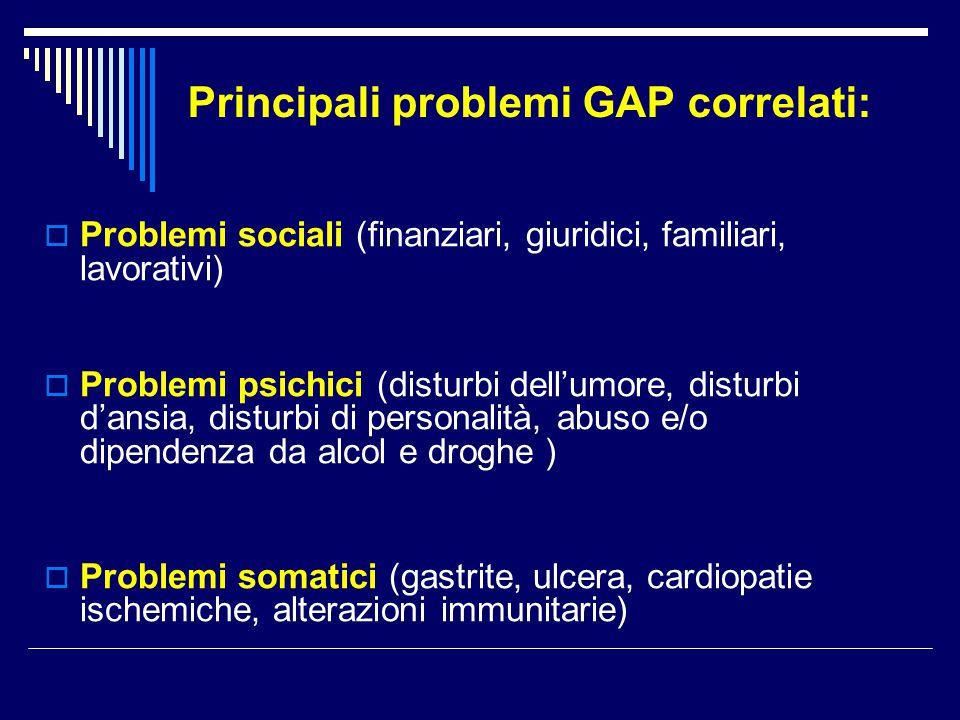 Principali problemi GAP correlati: