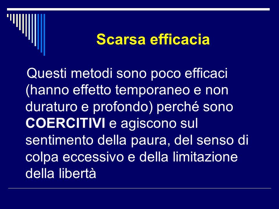 Scarsa efficacia