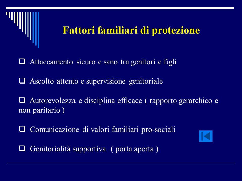 Fattori familiari di protezione