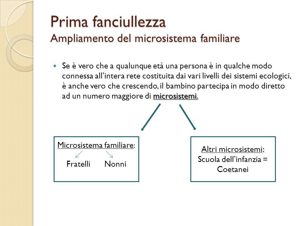 Prima fanciullezza Ampliamento del microsistema familiare