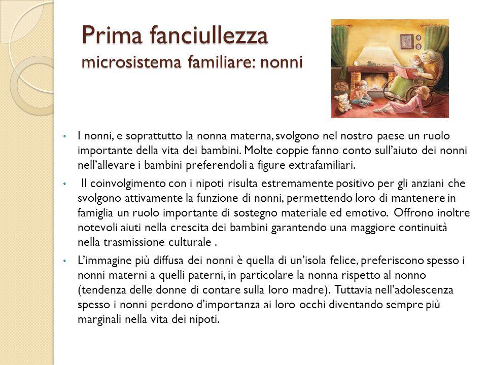 Prima fanciullezza microsistema familiare: nonni