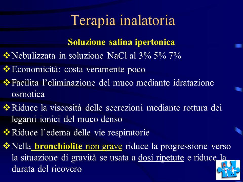 Soluzione salina ipertonica