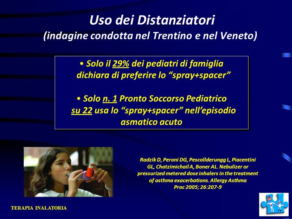 Uso dei Distanziatori (indagine condotta nel Trentino e nel Veneto)