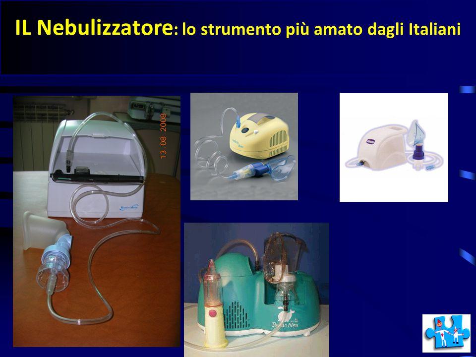 IL Nebulizzatore: lo strumento più amato dagli Italiani