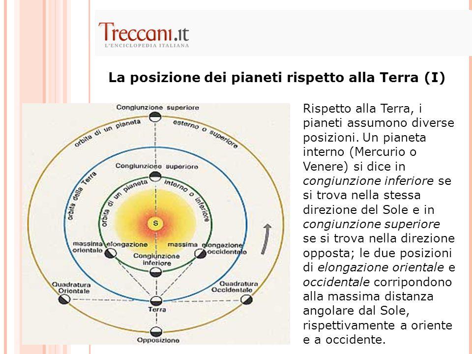 La posizione dei pianeti rispetto alla Terra (I)
