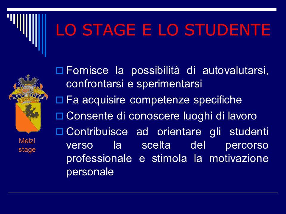 LO STAGE E LO STUDENTE Fornisce la possibilità di autovalutarsi, confrontarsi e sperimentarsi. Fa acquisire competenze specifiche.