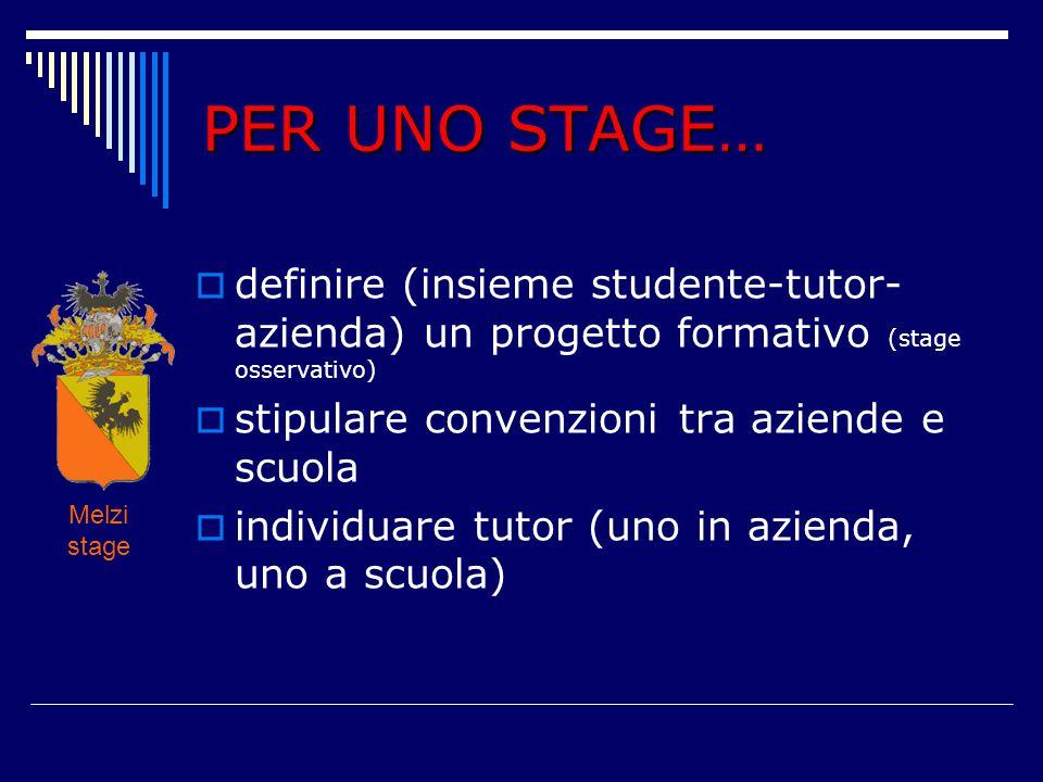 PER UNO STAGE… definire (insieme studente-tutor-azienda) un progetto formativo (stage osservativo) stipulare convenzioni tra aziende e scuola.